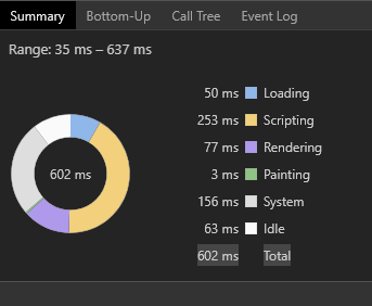 Chrome Dev Tools Performance tab screenshot